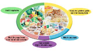 5 mese dietetice pe zi