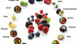 Care sunt antioxidantii antiimbatranire?