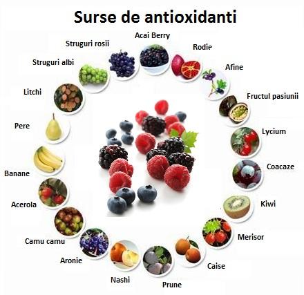 Antioxidantii si imbatranirea