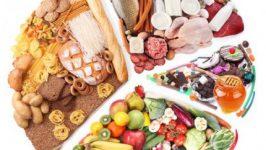 Diete pe grupe sanguine