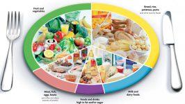 13 zile  pentru modificarea metabolismului