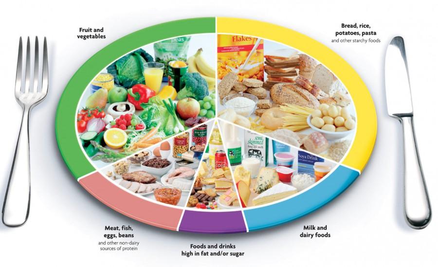 Diete pentru modificarea metabolismului