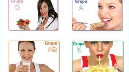 Meniu pentru dieta Gupei de sange 0
