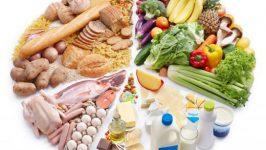 Regim alimentar de slabire eficient