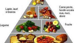Dieta slabire prin schimbarea metabolismului