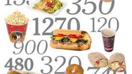 Tabelul caloriilor pentru diete