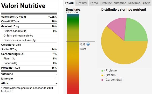 calorii sau kilocalorii