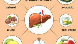 Regim alimentar pentru ficat si caile biliare