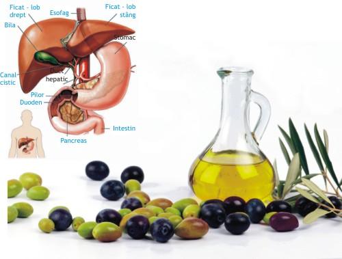 Covalescenta hepatica