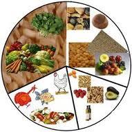 6 nutrienti de baza ce ajuta sa slabesti